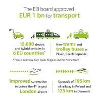 EIB Board February 2019